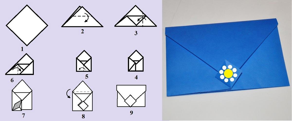 Конверт оригами. Фото с сайта tolko-poleznoe.ru