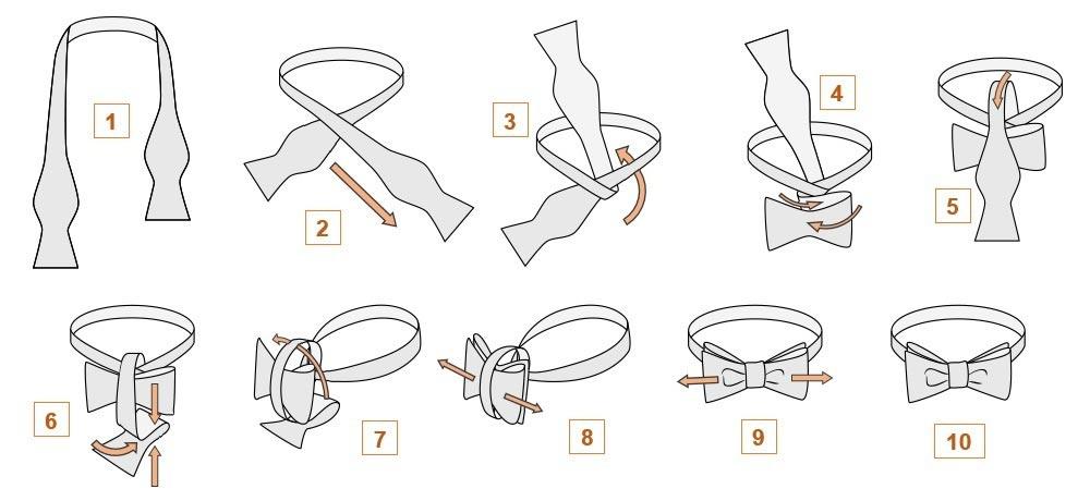 Как завязать галстук-бабочку. Фото с сайта luxpodarok.ru