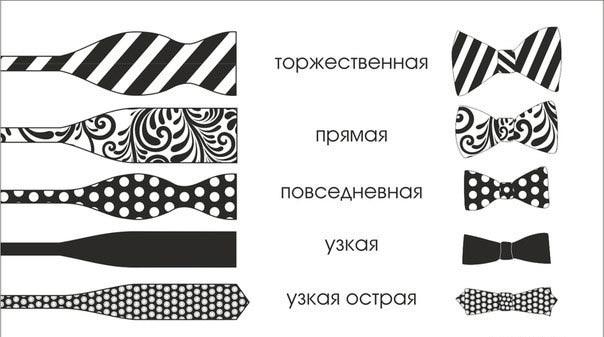 Типы галстуков-бабочек