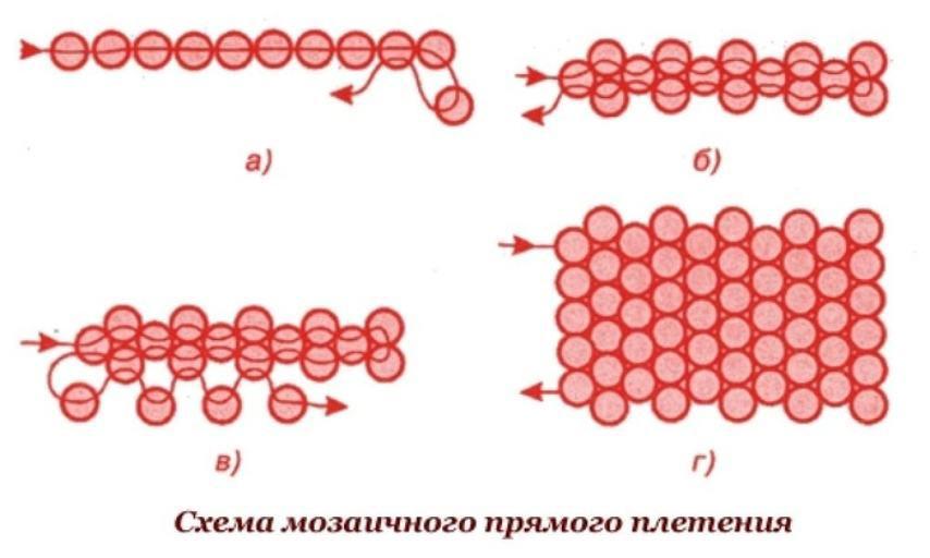 Мозаичное плетение бисером. Фото с сайта 365craft.ru