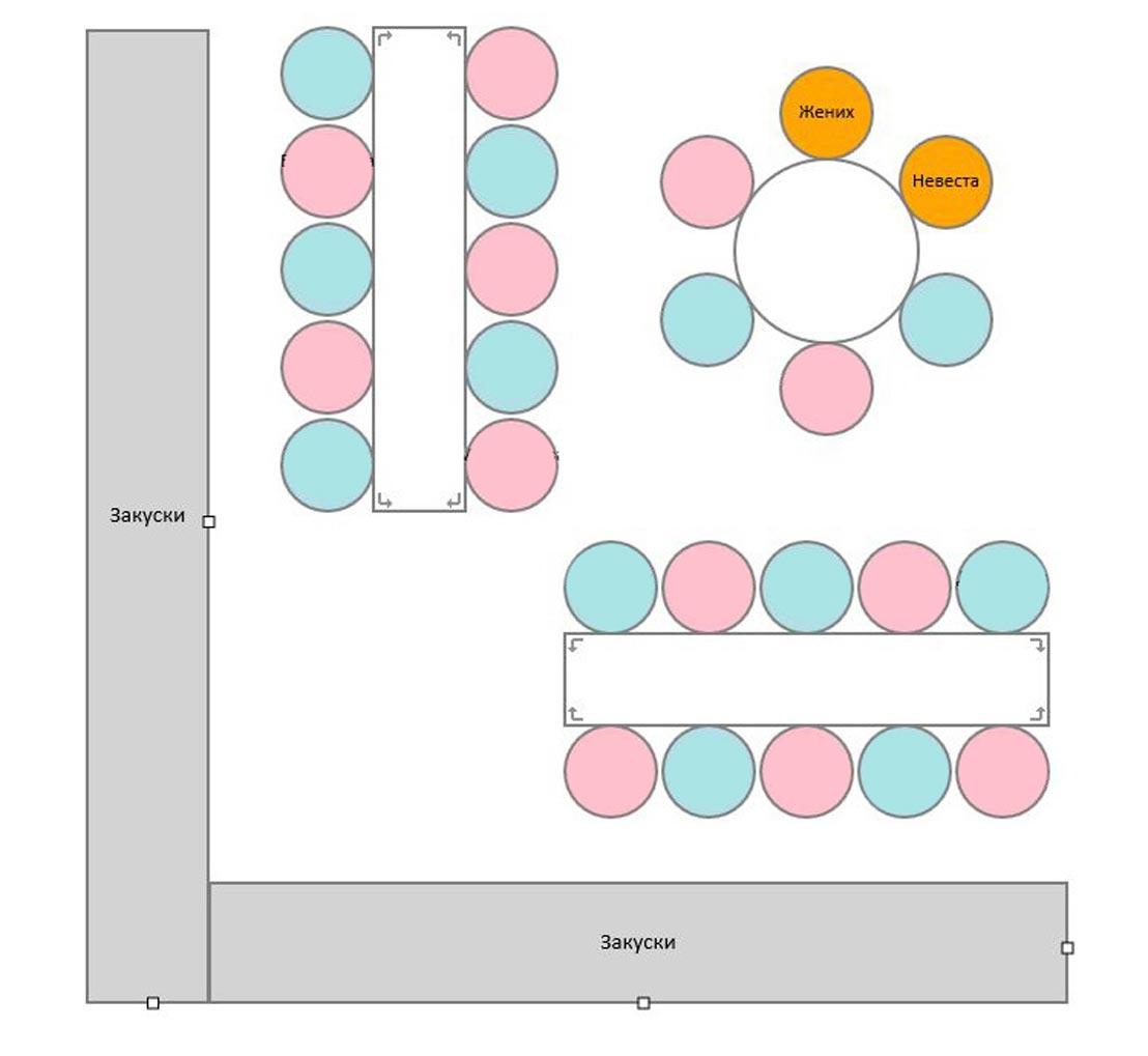Схема рассадки гостей. Фото с сайта 1portal.ru